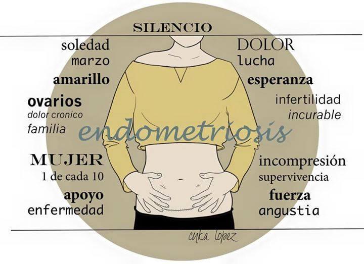 ¡Día Mundial de la #Endometriosis